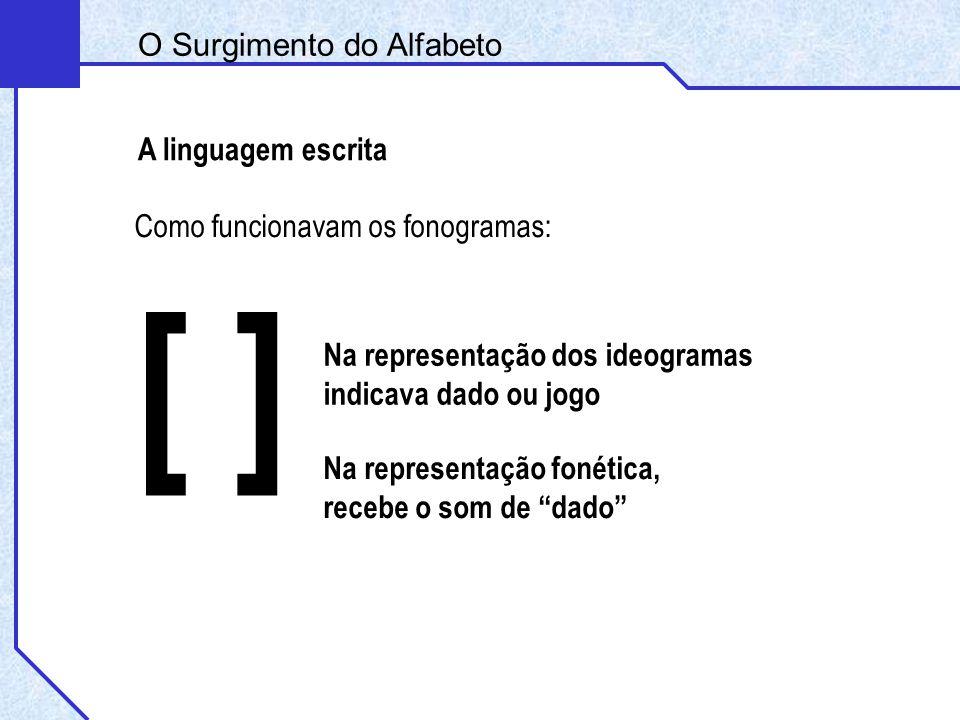 [ ] O Surgimento do Alfabeto A linguagem escrita